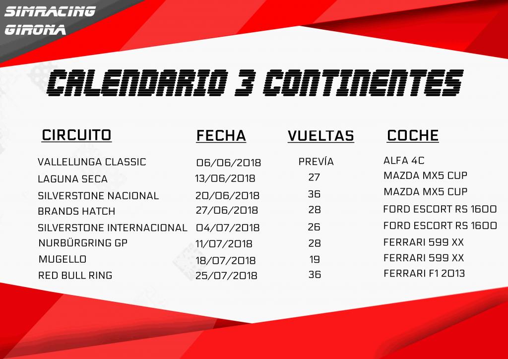 Campeonato assetto corsa ps4 3 continentes
