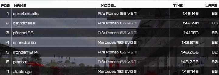 carrera resistencia vrg assetto corsa ps4
