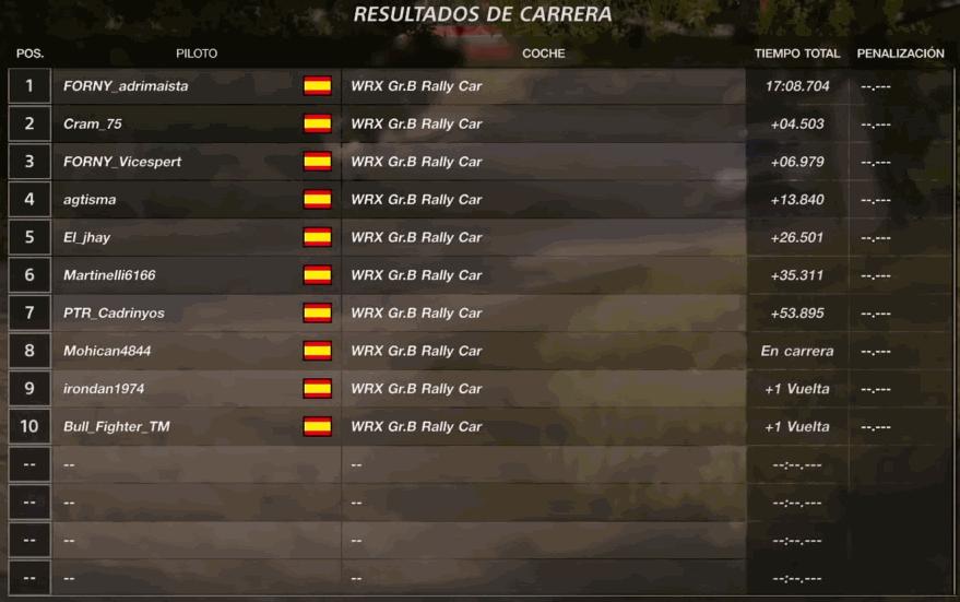 Gran Turismo PS4 rally cross