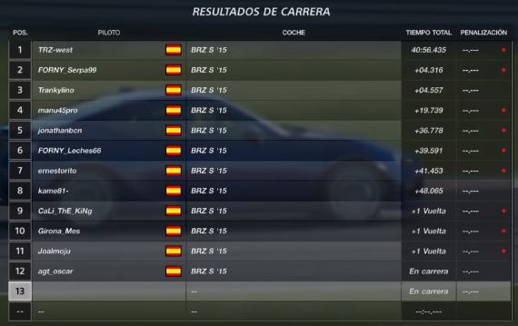 campeonatos simracing ps4 vrg