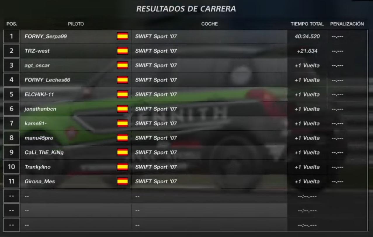 liga Gran Turismo PS4 vrg