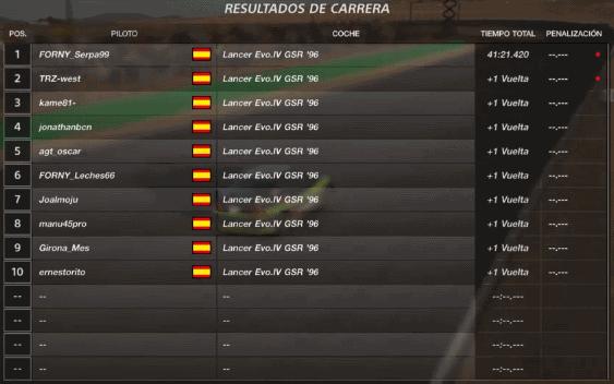 campeonato gt sport españa